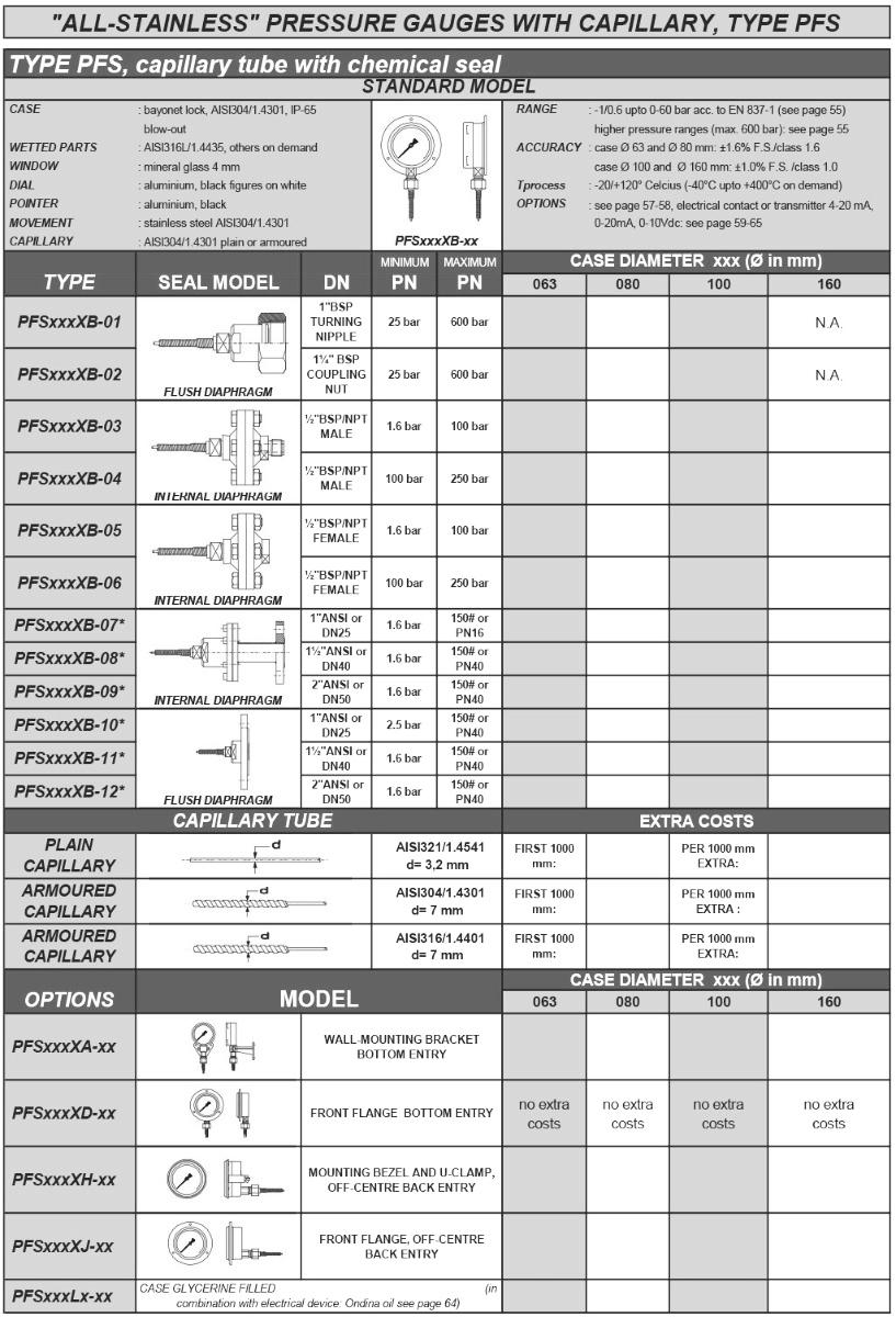 PFS Chemical seal en afstandsleiding