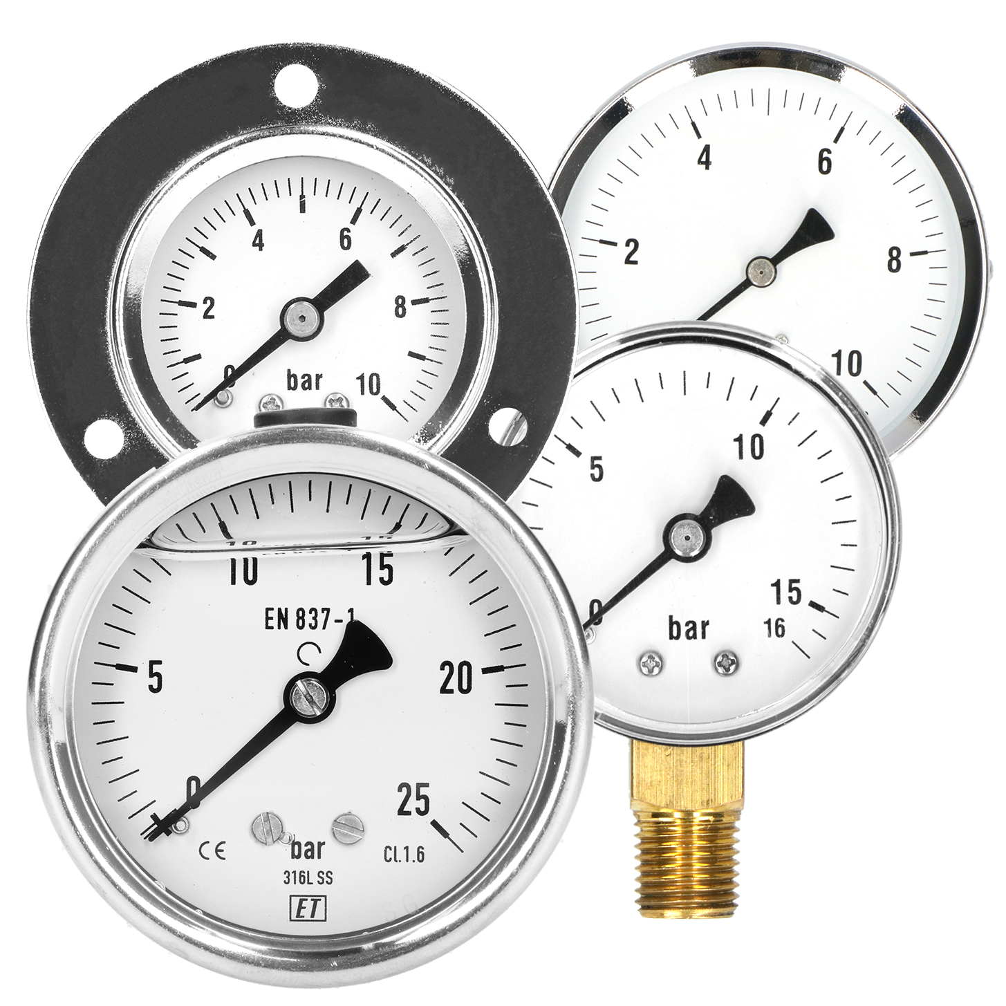 Gauges stock